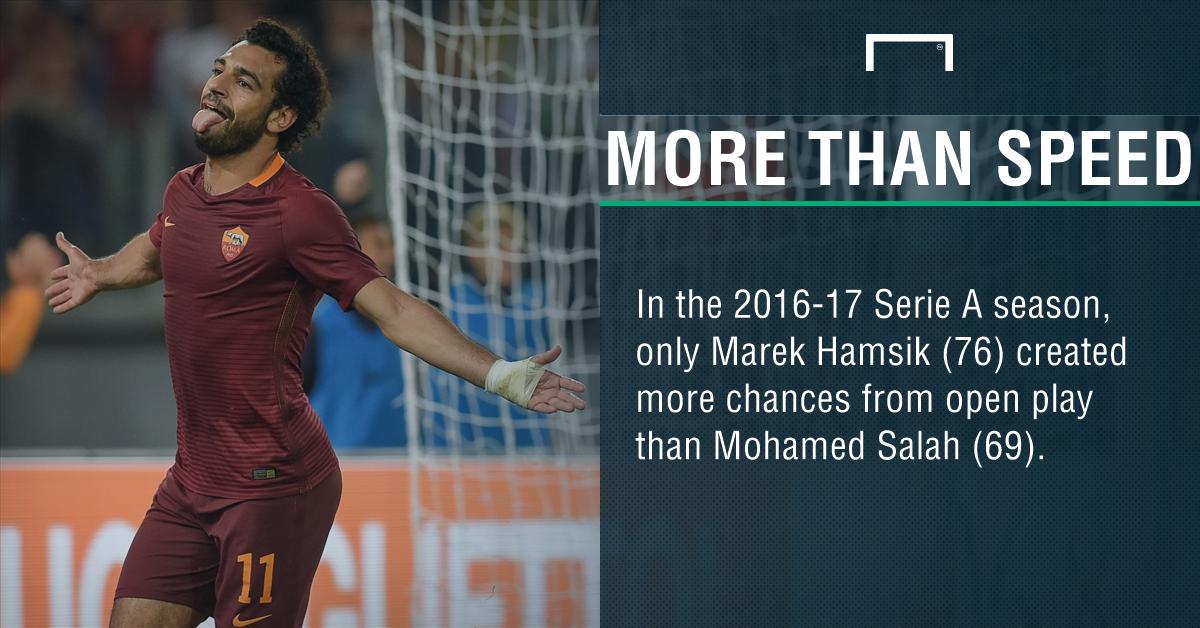 GFX Mohamed Salah stat