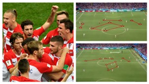 Croatia tactical analysis wc collage