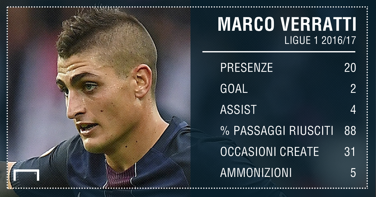 PS Verratti