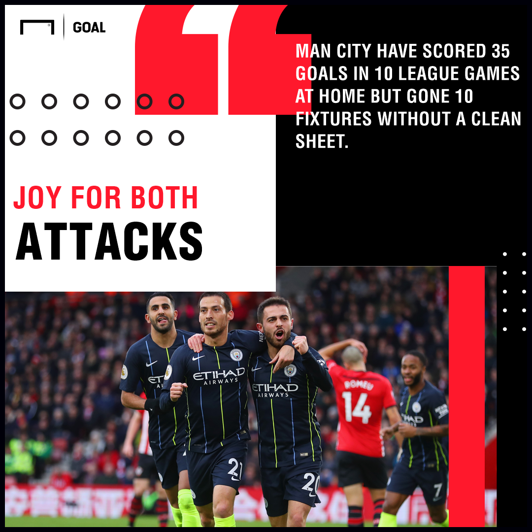 Manchester City Liverpool graphic