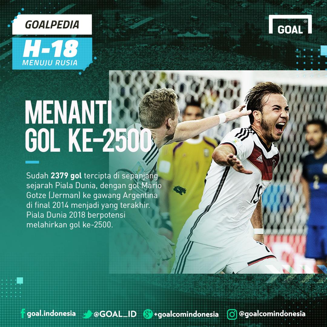 GFXID GoalPedia H-18 | Gol ke-2500
