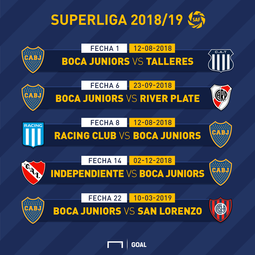 Boca Fixture 2018