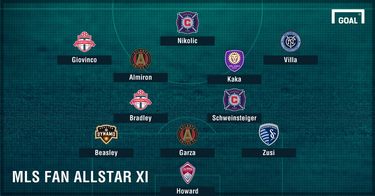 MLS All-Star Fan XI 2017