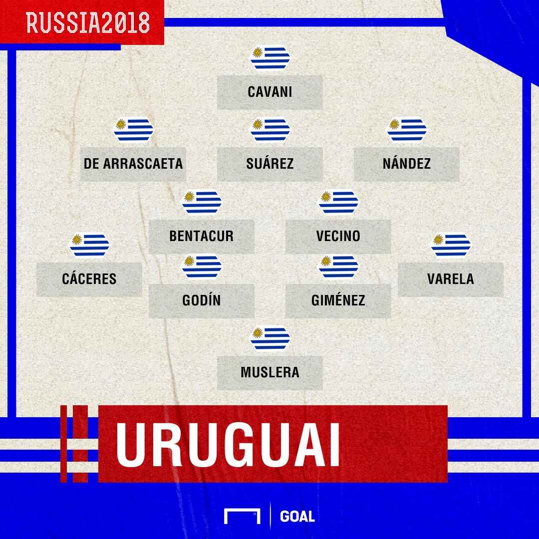 GFX Uruguai