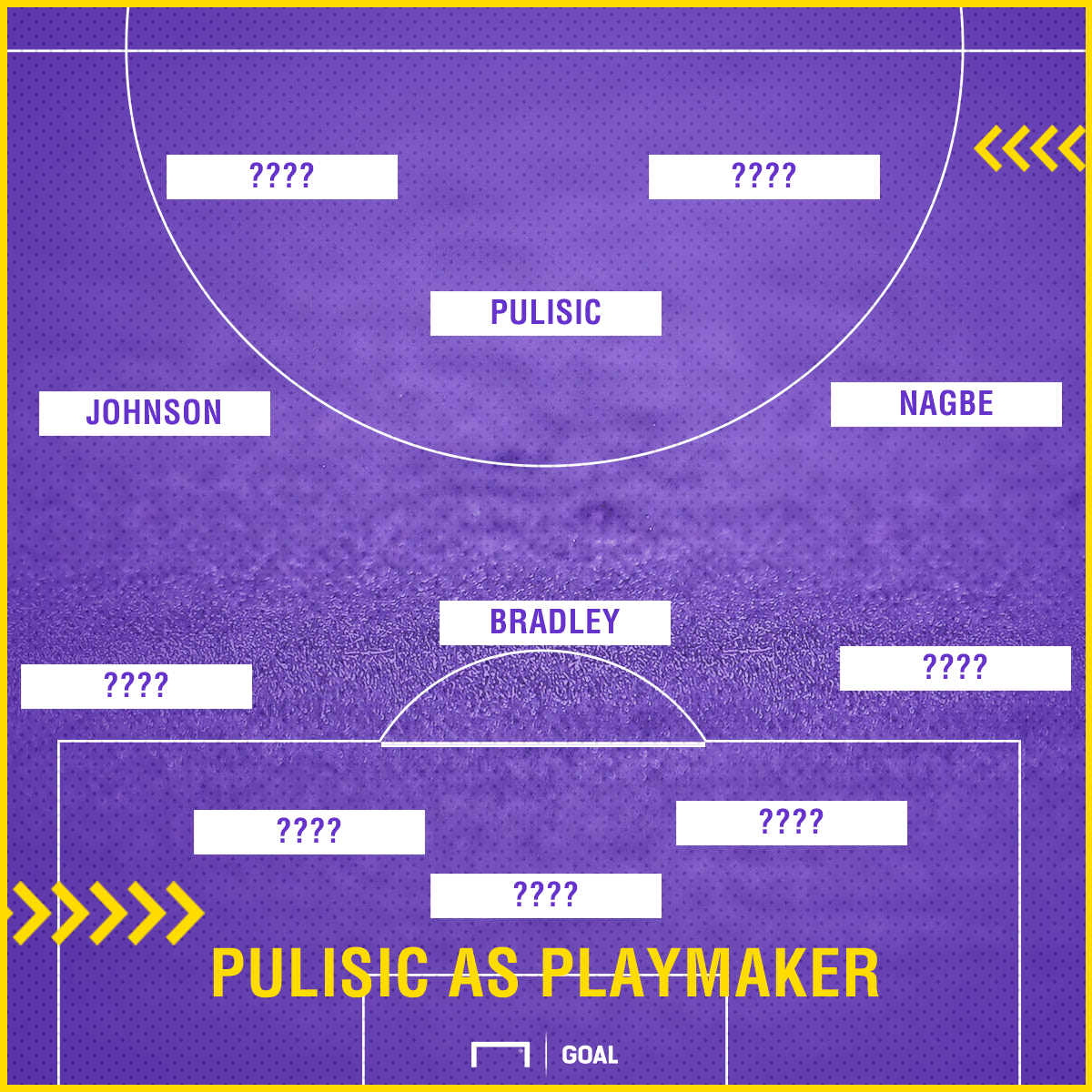 GFX Pulisic playmaker lineup 09282017