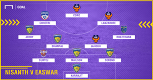 GFX Nisanth V Easwar ISL 4 Team of the Season