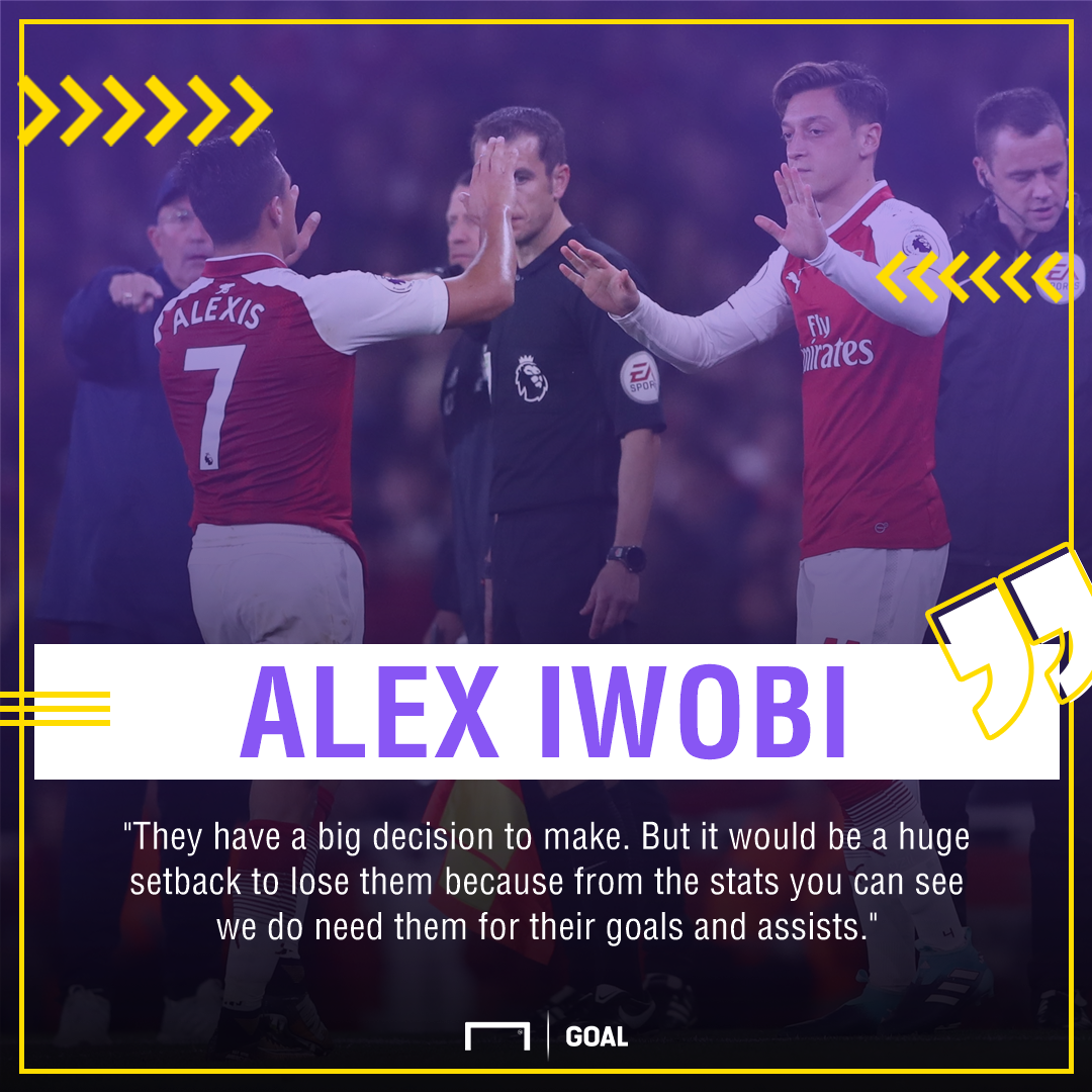 Alex Iwobi Alexis Sanchez Mesut Ozil exit setback