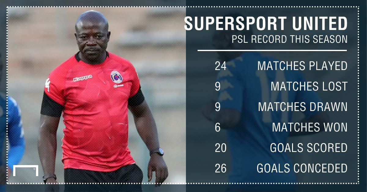 SuperSport United record PS