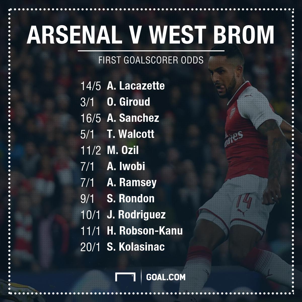 ArsenalWestBrom