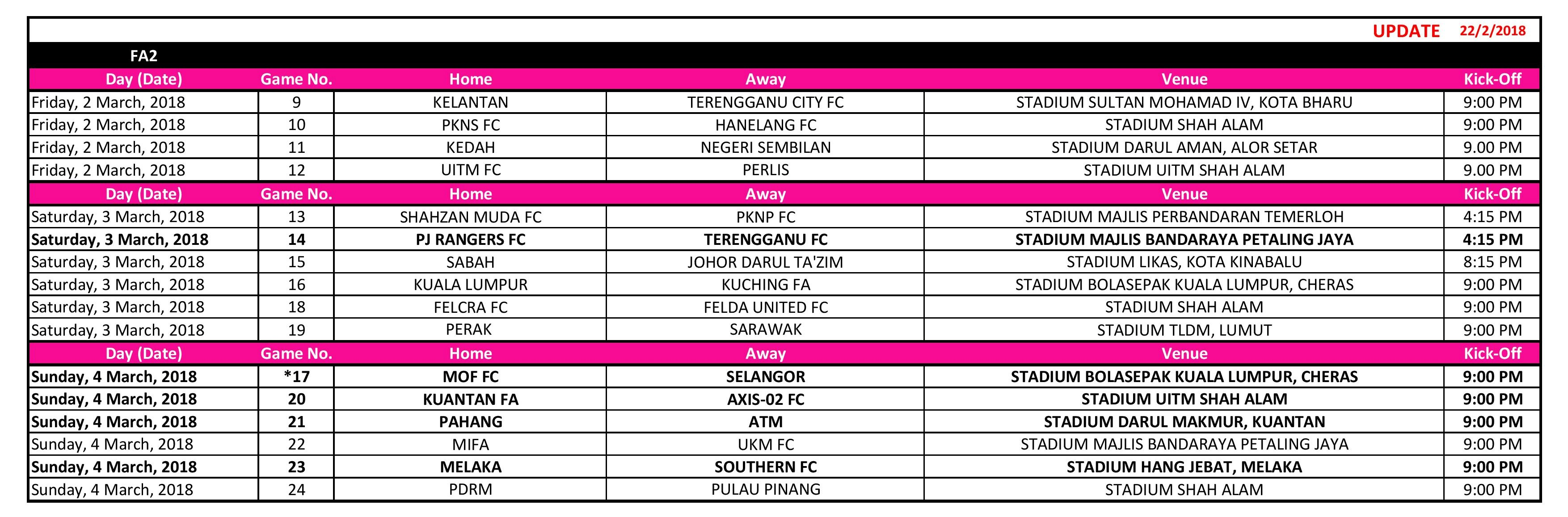 Malaysian FA Cup round two fixtures