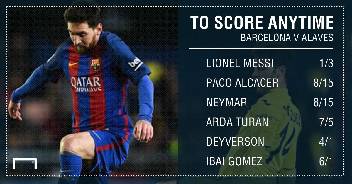 GFX Barcelona Alaves betting