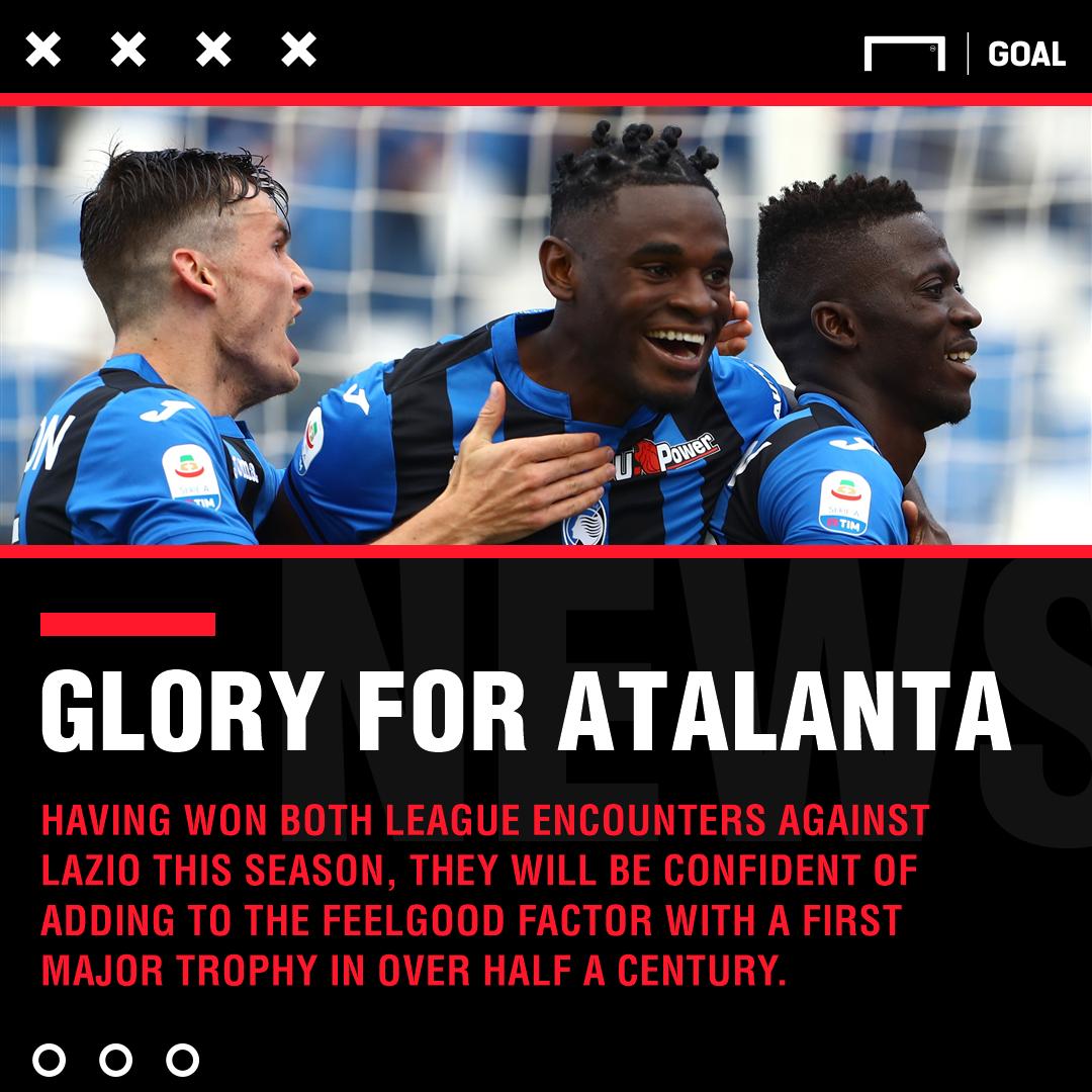 Atalanta Lazio graphic