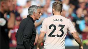 Luke Shaw Jose Mourinho Man United West Ham