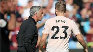 Luke Shaw Jose Mourinho Man United West Ham