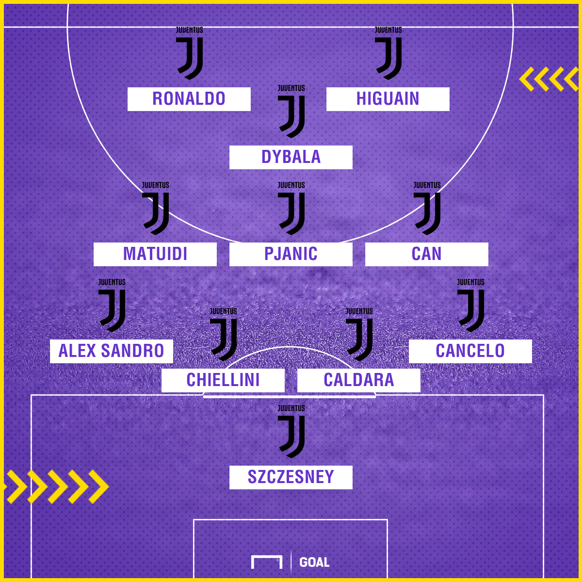 The composition of Juventus in the season 2018 - 2019 45