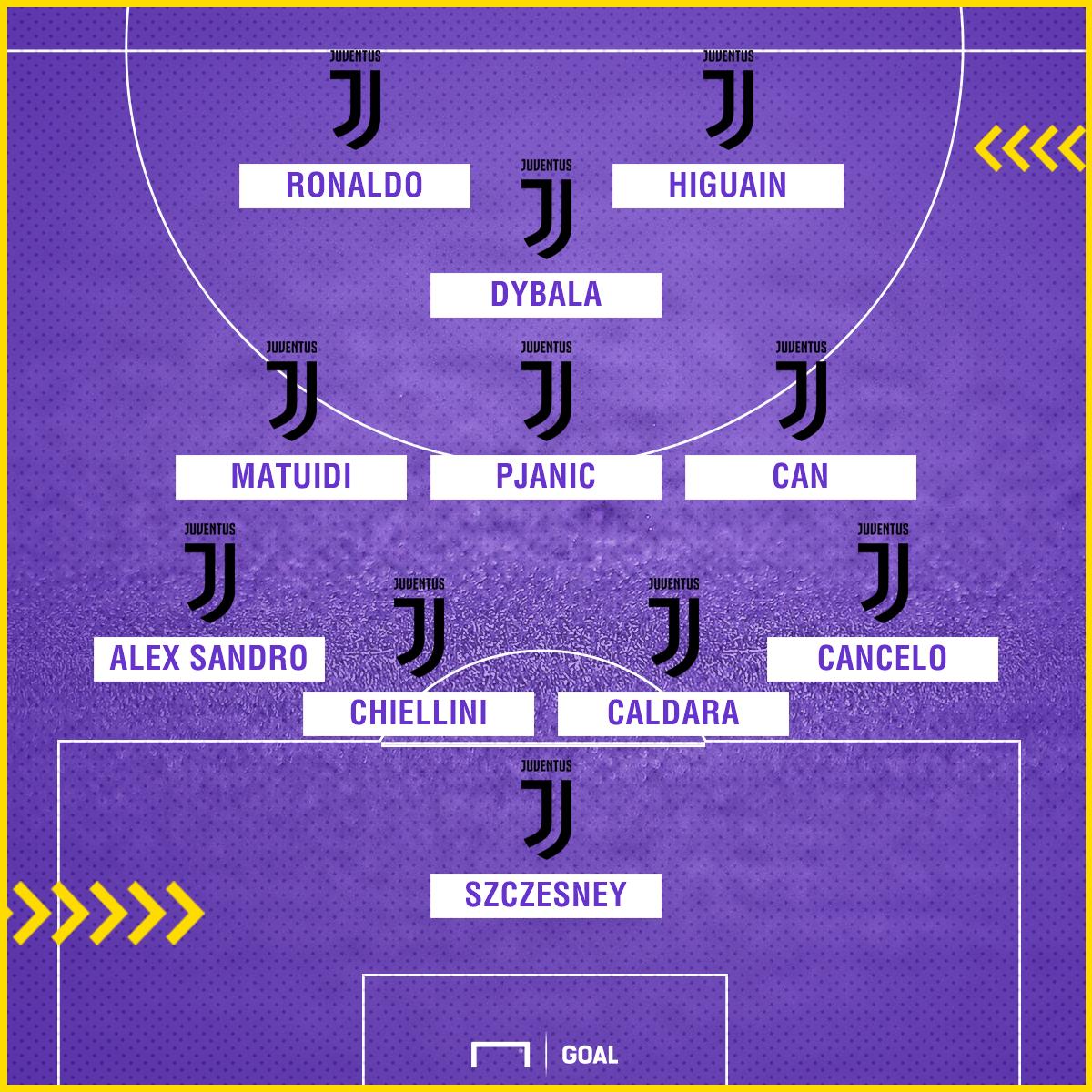 Ronaldo Juventus 4-3-1-2 PS