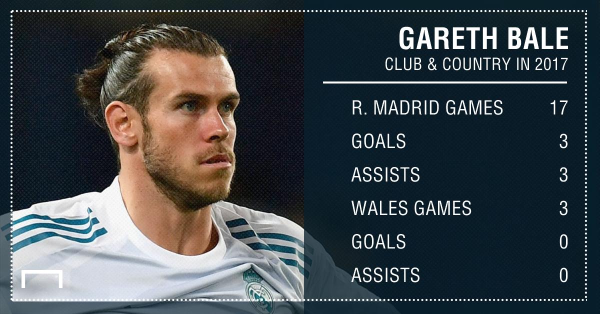 Gareth Bale stats 2017