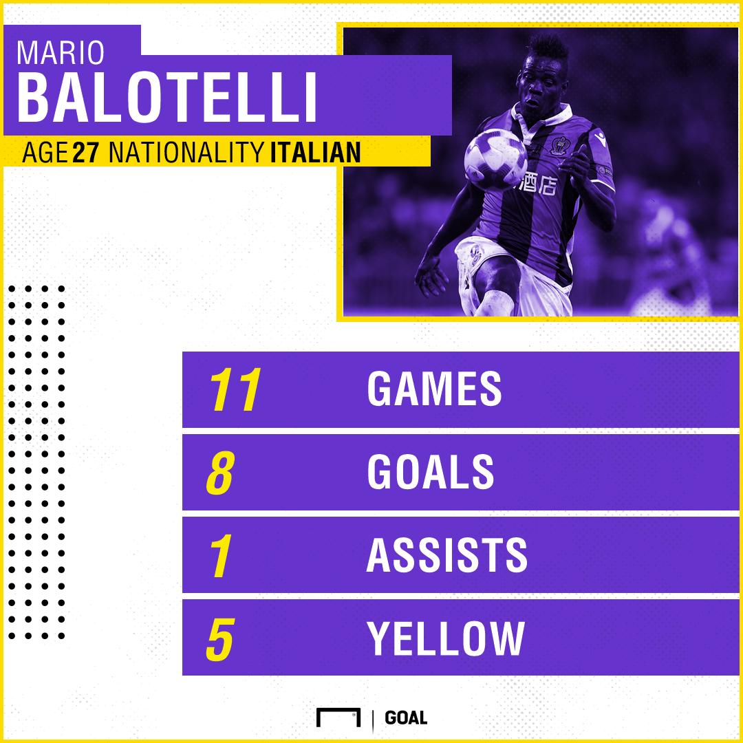 Mario Balotelli Nice stats PS