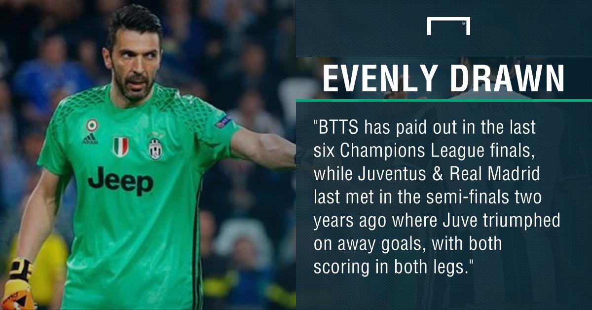 GFX Juventus Real Madrid betting