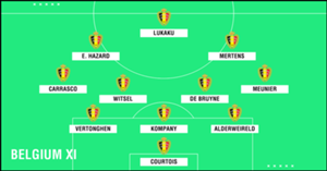 Predicted Belgium WC2018 XI