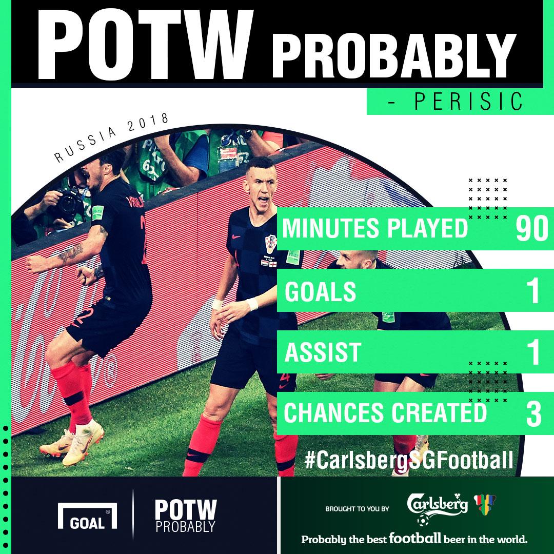 Ivan Perisic - PotW