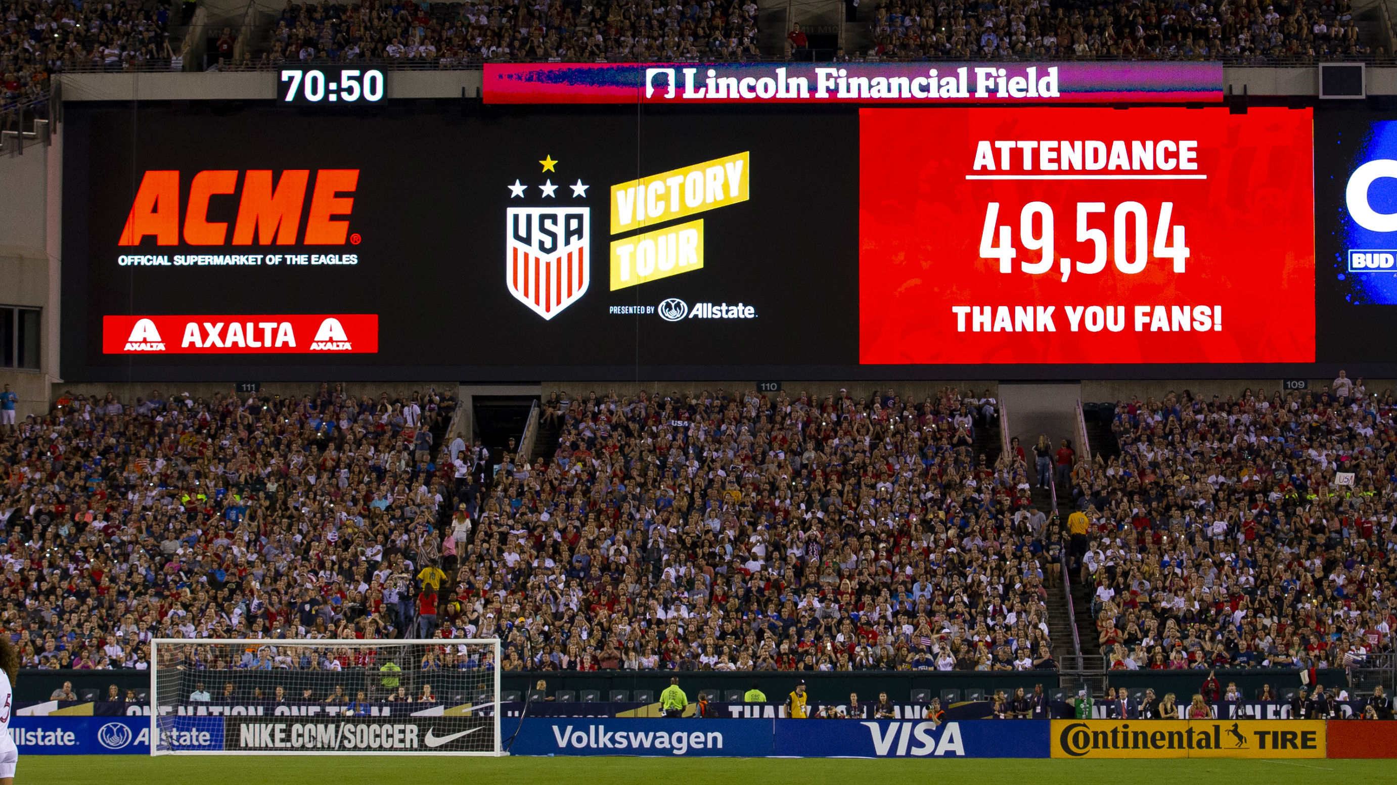 USWNT attendence