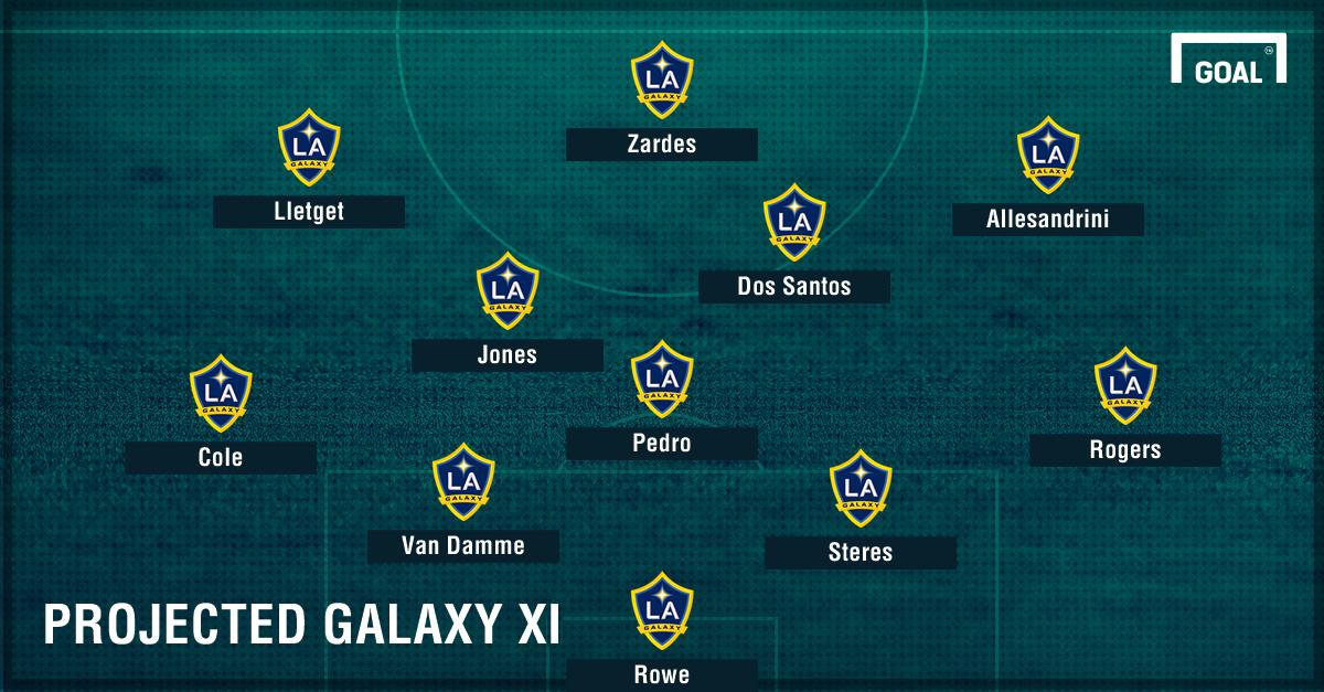 GFX LA Galaxy Projected XI