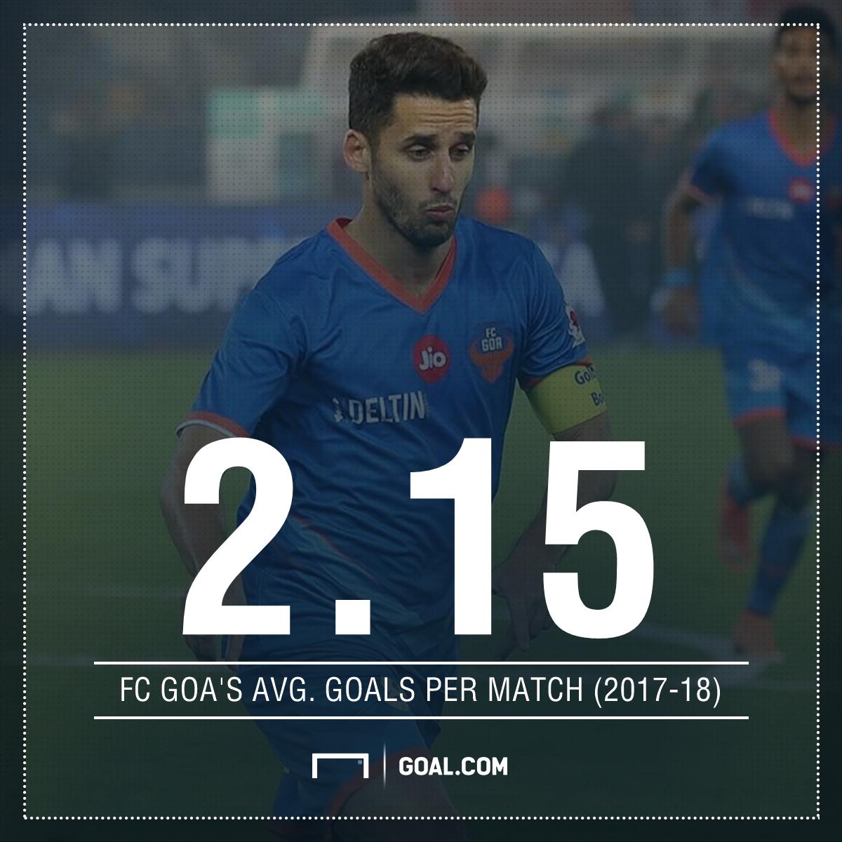 GFX FC Goa ISL 2017-18 stat
