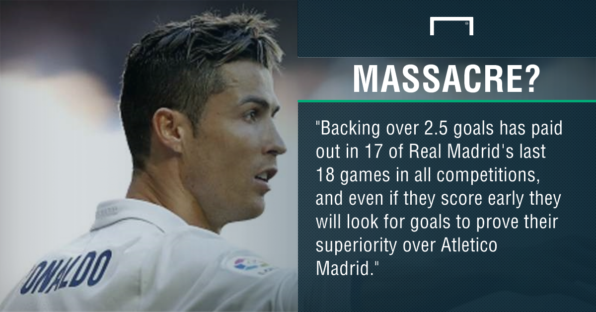 GFX Atletico Madrid Real Madrid betting