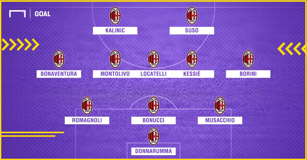 Serie A, Montella dopo Napoli-Milan