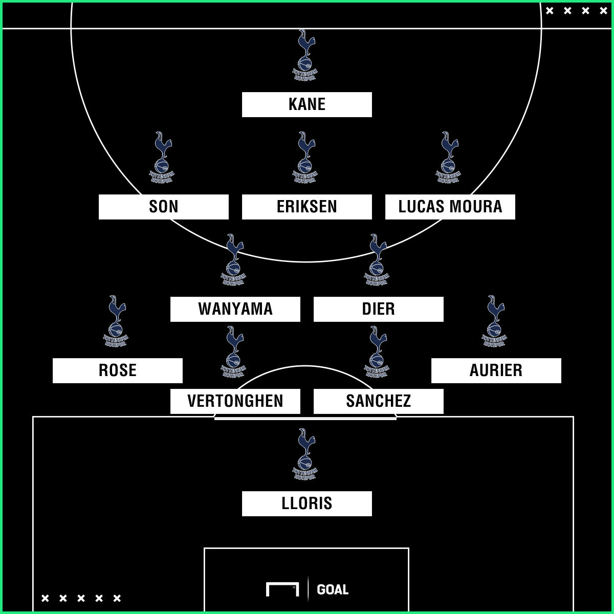Unlikely Tottenham player in European Team of the Week after Bournemouth victory