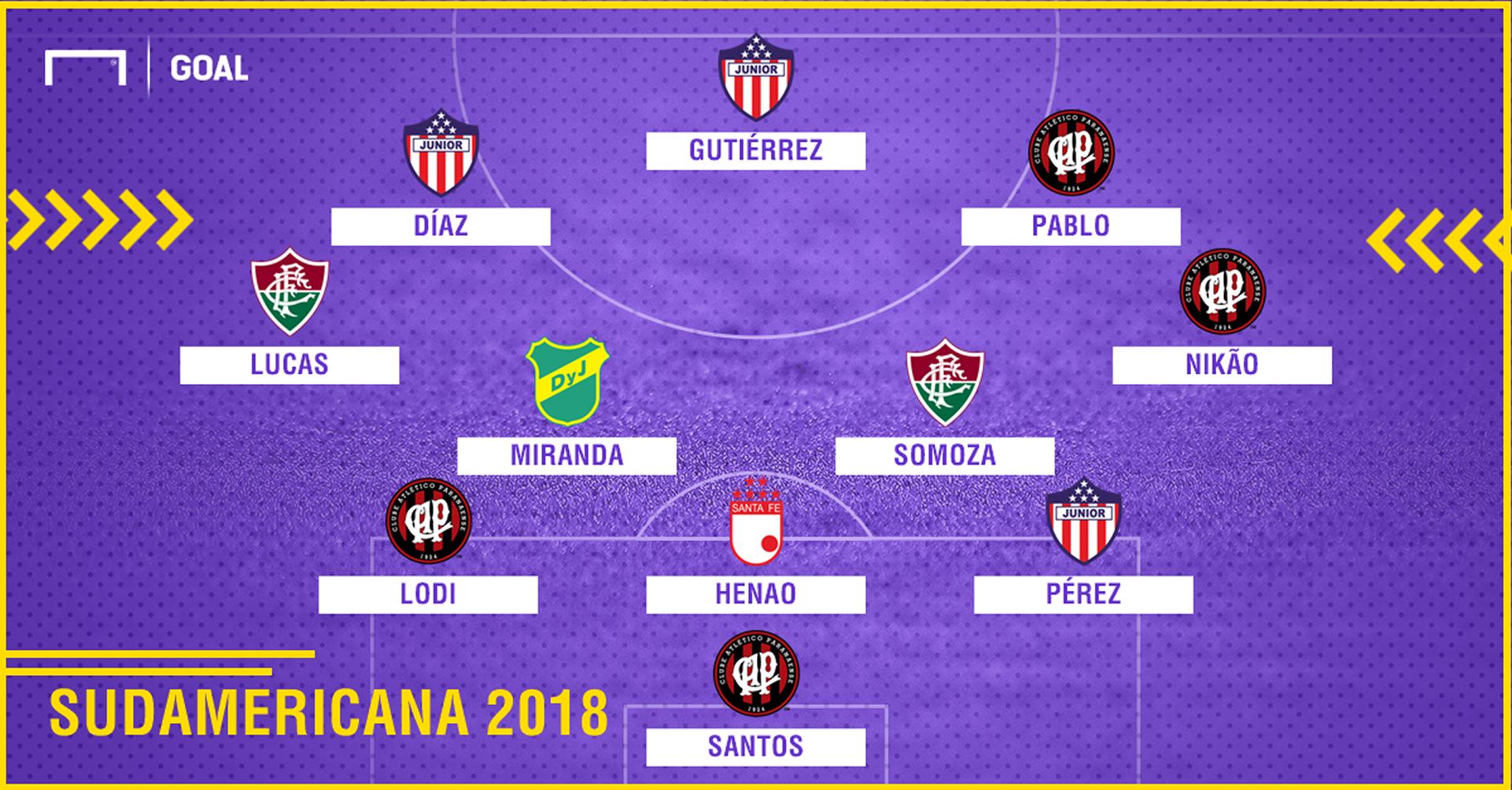 Once Ideal Opta Copa Sudamericana 2018