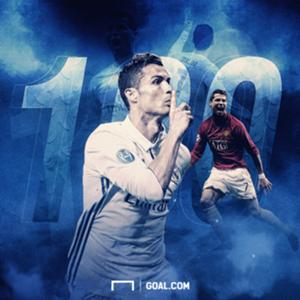 Cristiano Ronaldo 100 GFX