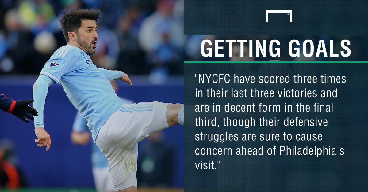 GFX NYCFC Philadelphia betting