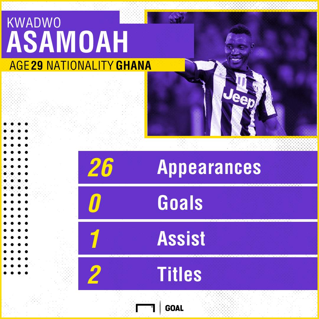 Kwadwo Asamoah 2017/2018