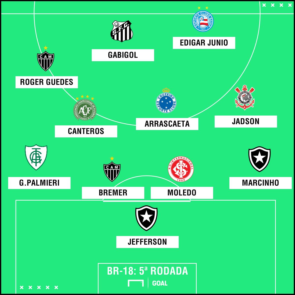 GFX seleção rodada 5 Brasileirão 14 05 2018
