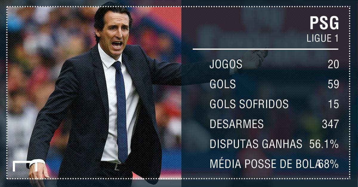 PS PSG Ligue 1