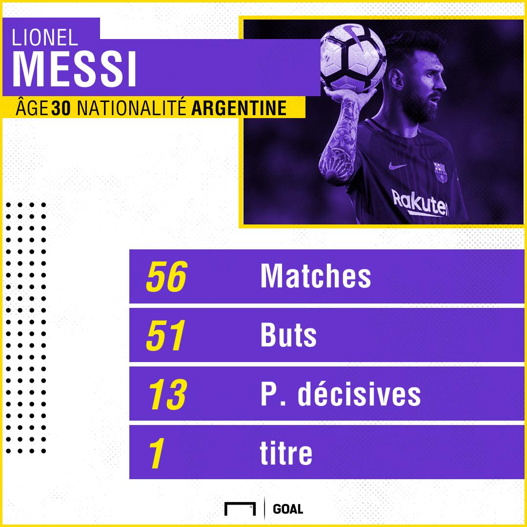 Ronaldo Graphique Goal 50