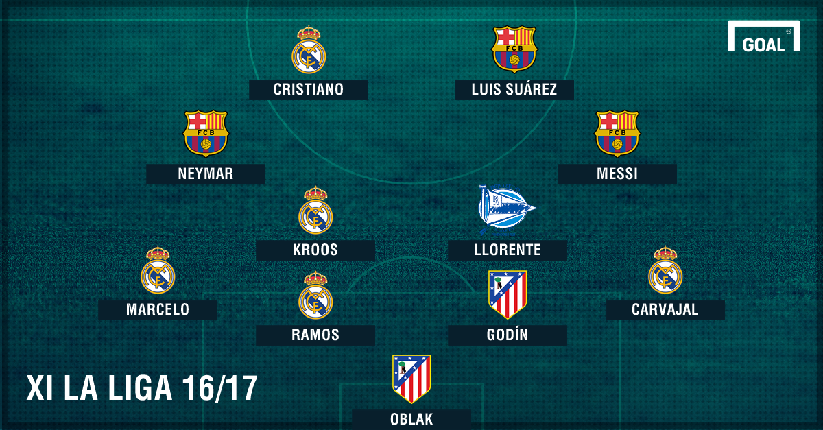 Mejor equipo LaLiga 17-18