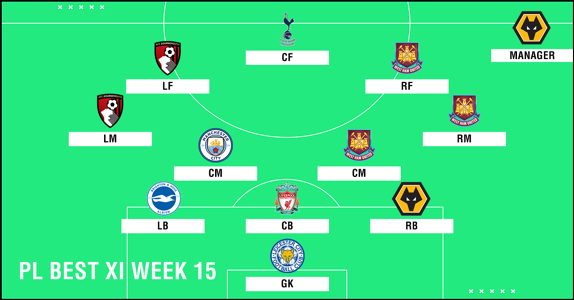 Best XI : ทีมยอดเยี่ยมพรีเมียร์ลีก 2018-2019 สัปดาห์ที่ 15
