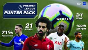 Betin Punter Pack