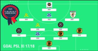 PSL Team of the Season - End of season review