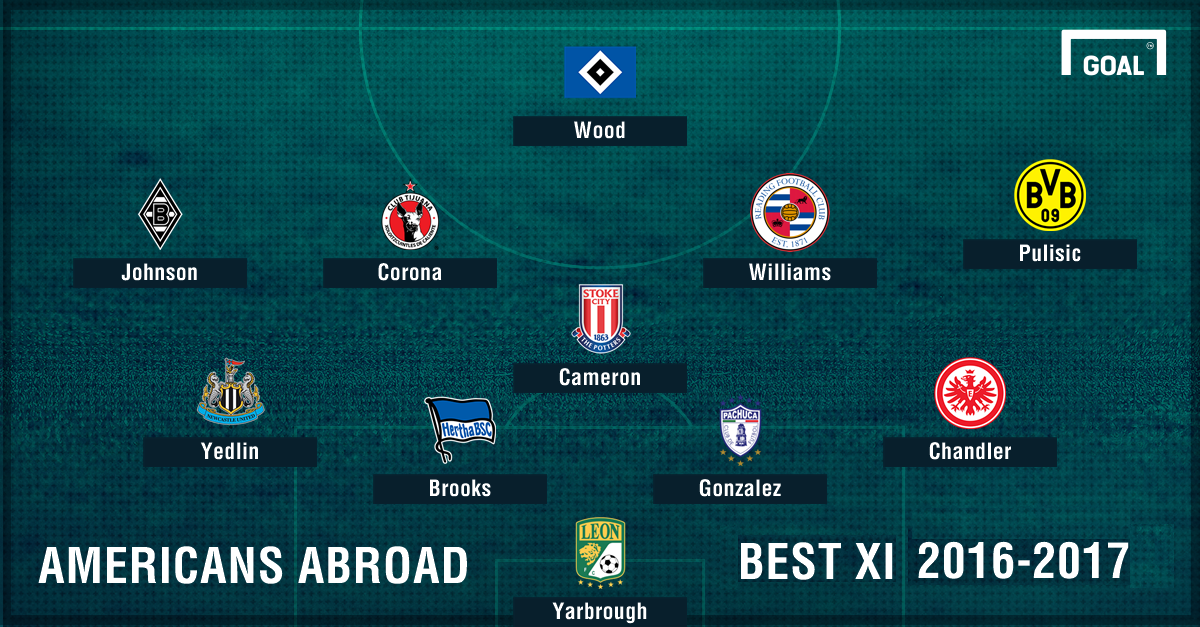 GFX Americans Abroad Best XI 2017