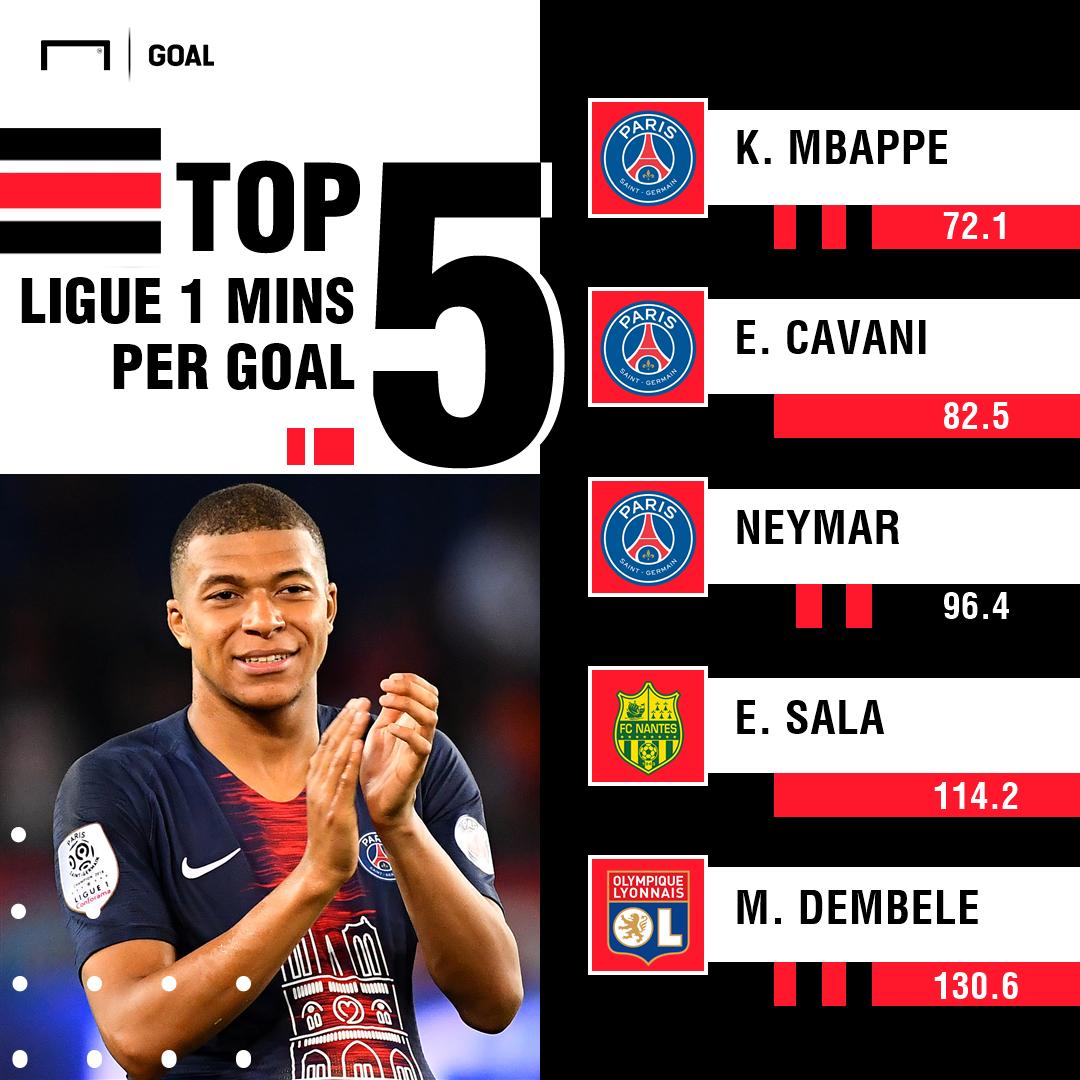 Ligue 1 GFX