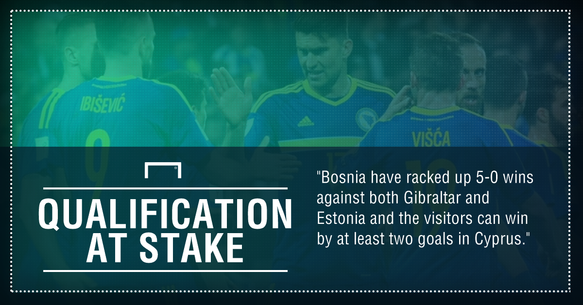 GFX Cyprus Bosnia betting