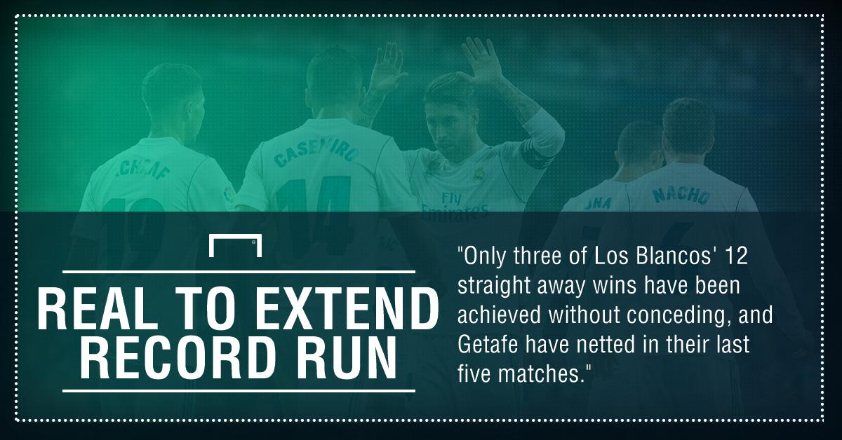 Getafe Real Madrid graphic