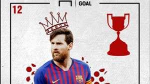 GFX Messi 2