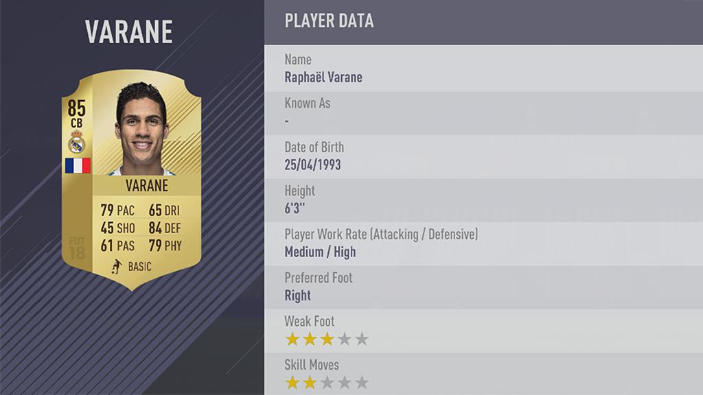 FIFA 18 rating Raphael Varane