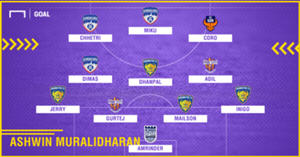 GFX Ashwin Muralidharan ISL 4 Team of the Season