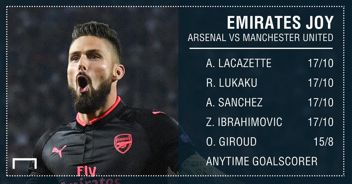 Arsenal Man United goalscorer